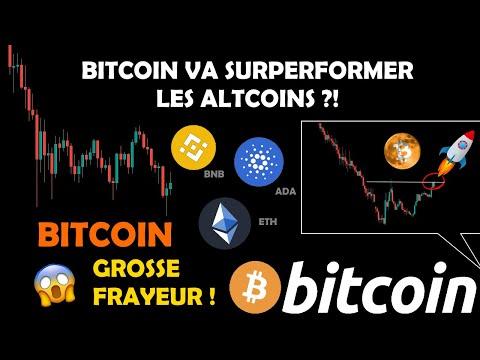 Kaip teisėtai yra bitcoin