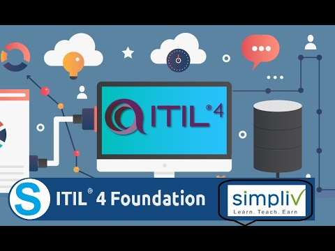 ITIL 4 Foundation (Accredited By PeopleCert/AXELOS)- ITIL Certification Training