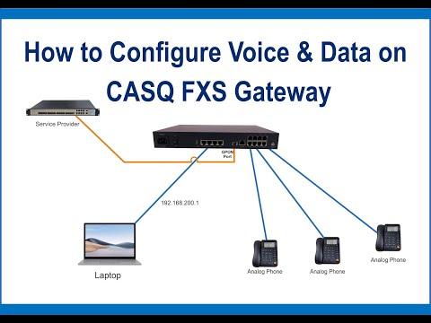4 Port FXS VOIP Gateway