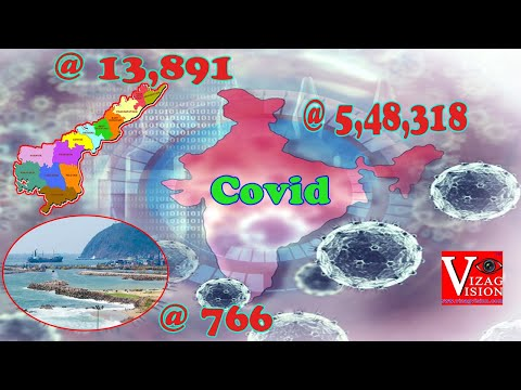 Covid-19 India @ 5,48,318 AP @ 13,891 Vizag @ 766 Increasing Positive Cases Day by Day Vizagvision..