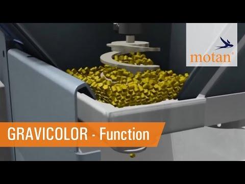 GRAVICOLOR - Function