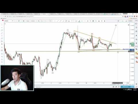 Is EUR/USD going to take off? | Daily Video Technical Analysis | 11th July 2017