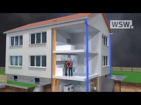 Video der Wuppertaler Stadtwerke