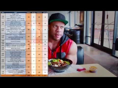 Phil Heath Diet - 9394 calories/910g protein per day