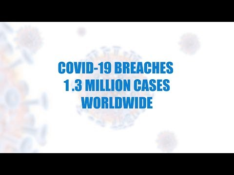 COVID-19 Breaches 1.3M cases worldwide