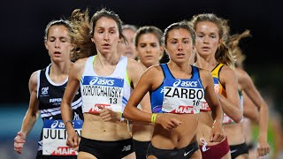 Albi 2020 : 5000 m F (Alessia Zarbo en 15'56''46)