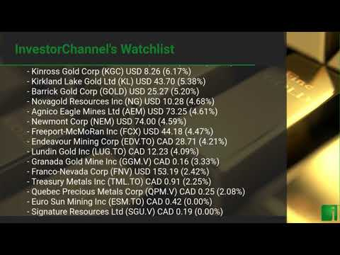 InvestorChannel's Gold Watchlist Update for Monday, May, 17, 2021, 16:00 EST