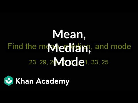 Mean Median Mode Example Video Khan Academy