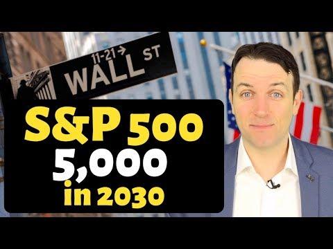 Stock Market News - No Market Crash, No Recession Due to Budget Deficit & Money Printing