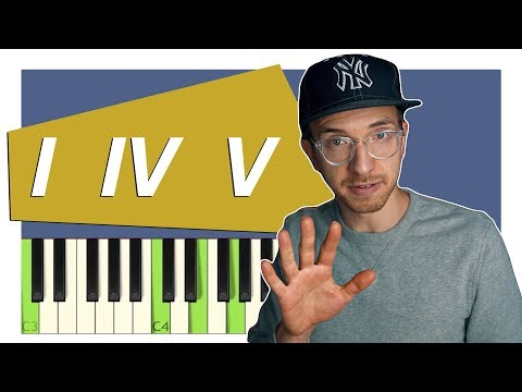 Learning Piano? Practice these 3 chords first!