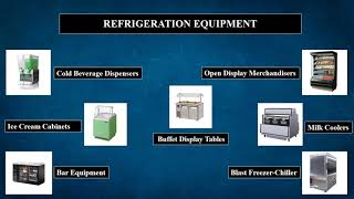 Commercial Refrigeration Equipment Miami