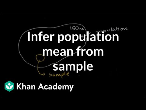 Inferring Population Mean From Sample Mean Video Khan Academy