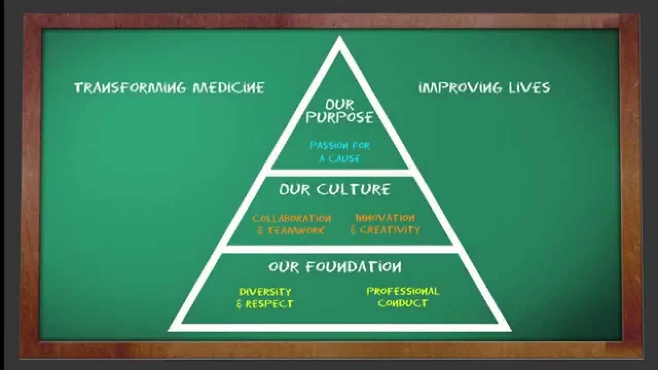 Duke-NUS Medical School: Life   LinkedIn