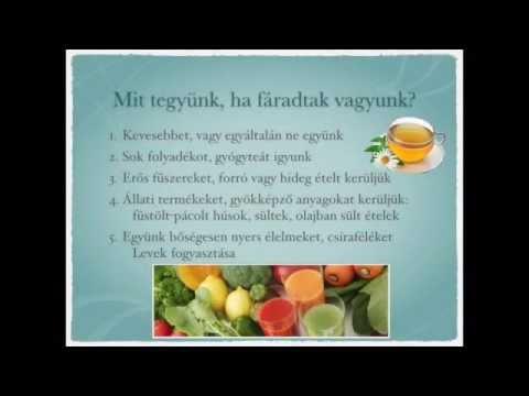Zsírvesztési tippek az ember számára