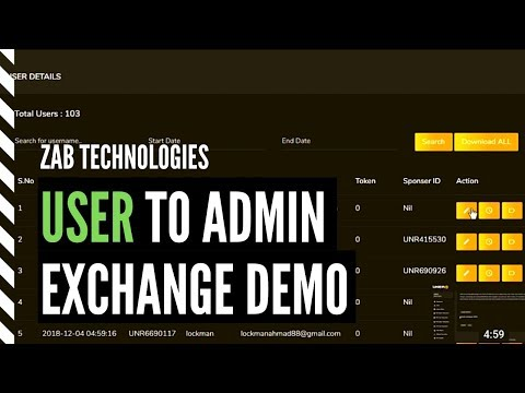 Videos from Cryptocurrency Exchange Development Company