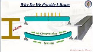 Why Do we provide I-beam | Rectangular beam Vs I-beam | Reason behind I-beam