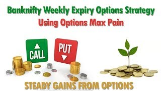 Banknifty Weekly Expiry Options Strategy Using Options Max Pain