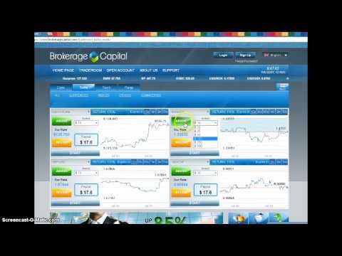Mercato forex regolamentato