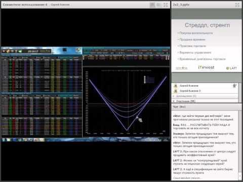 Торговля опционами на волатильность видео