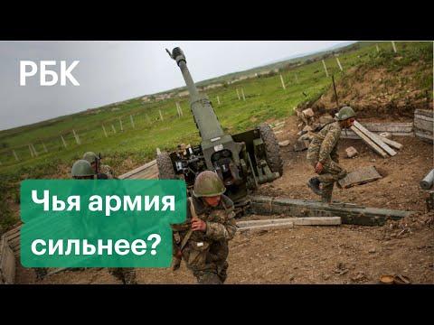 Армения против Азербайджана. Сравнение армий и вооружения