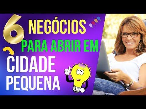 , title : '6 Negocios Para Abrir Em Cidade Pequena /Ideias de Negócios Lucrativos Para 2020'