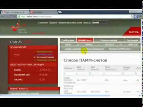 Индикатор forexsystems