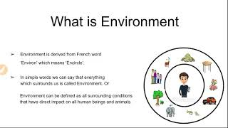What is Environment And Its Components With MCQ's  Environmental Science  Edusquad