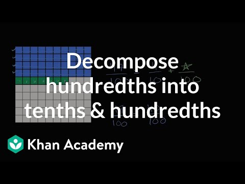 Decomposing hundredths (video) | Khan Academy