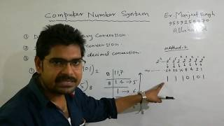 Binary,Decimal,Octal,Hexadecimal Conversion (PART-1)