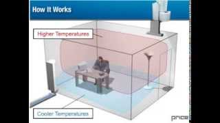 8- Fundamentals Of HVAC - Displacement Ventilation