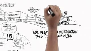 BPJS Prosedur Pendaftaran