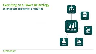 Governing and Executing on a Power BI Strategy