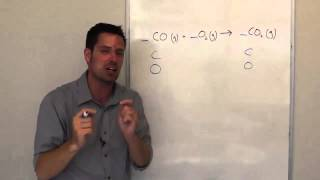 Chapter 3 - Stoichiometry, Formulas And Equations: Part 2 Of 8
