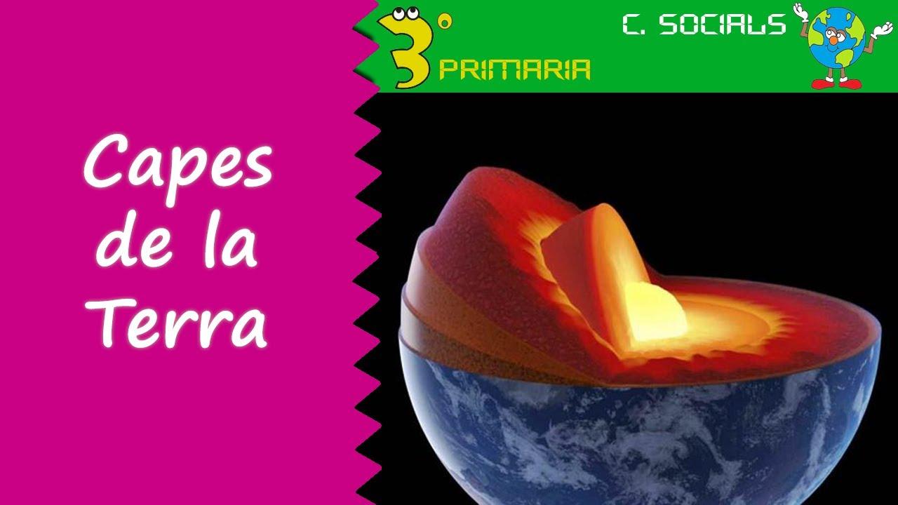 Ciències Socials. 3r Primària. Tema 7. Les capes de la Terra