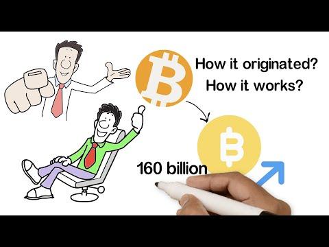 A tőzsde levő bitcoin
