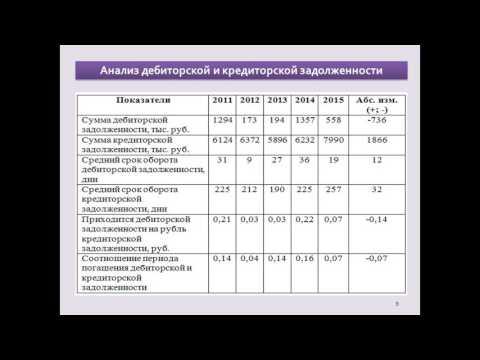 Дипломная презентация по бухгалтерскому учету и аудиту денежных средств организации