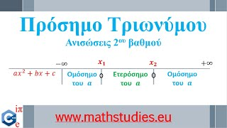Μάθημα - Τριώνυμο (Β)