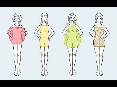 Почему худеют после родов и кто