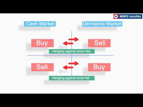 Derivatives Trading - Derivatives Trading in India | HDFC Securities