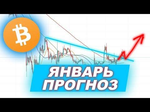 One coin криптовалюта отзывы отрицательные