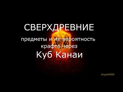 Василиса володина астролог знак зодиака