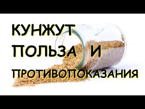 Препараты при брадикардии и гипертонии
