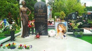 Николо - Архангельское кладбище: Крематорий Обнаружили Могилу Жанны Фриске