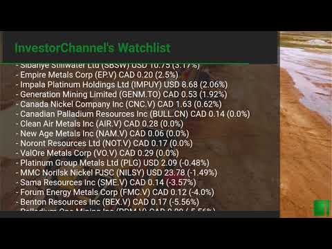 InvestorChannel's Palladium Watchlist Update for Monday, September 28, 2020, 16:30 EST