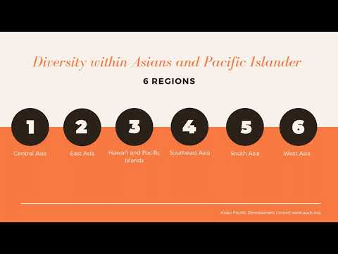 Domestic and Family Violence in Asian Pacific Islander ... - YouTube