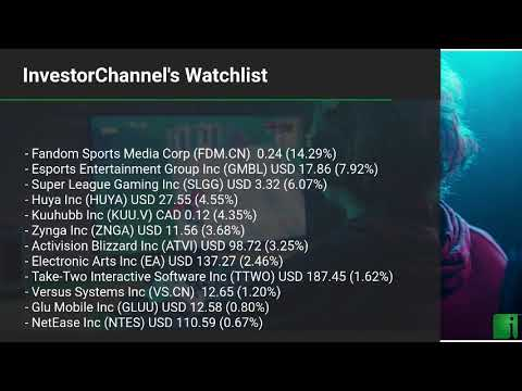 InvestorChannel's Esports Watchlist Update for Monday, March, 01, 2021, 16:00 EST