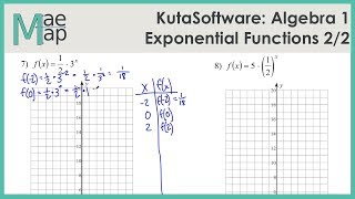 KutaSoftware: Algebra 1- Exponential Functions Part 2