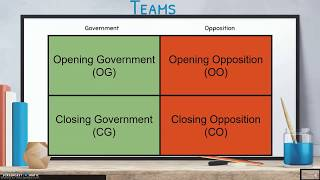 Introduction to British Parliamentary Debate Seminar