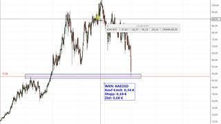 Wall Street – Doppelpack an Trading-Ideen!