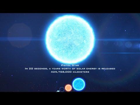 Size Comparison of the Universe 2017 - YouTube